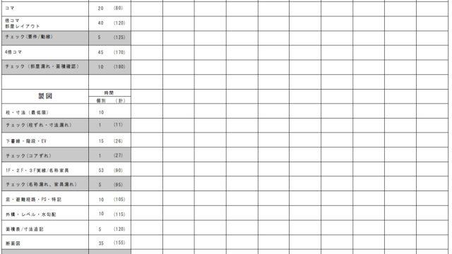 一級建築士製図時間割表