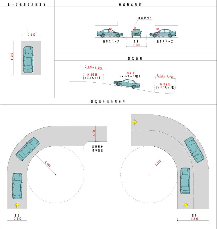 立体駐車場車路勾配