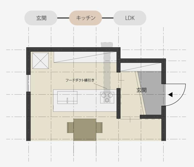 I型対面キッチンと玄関レイアウト
