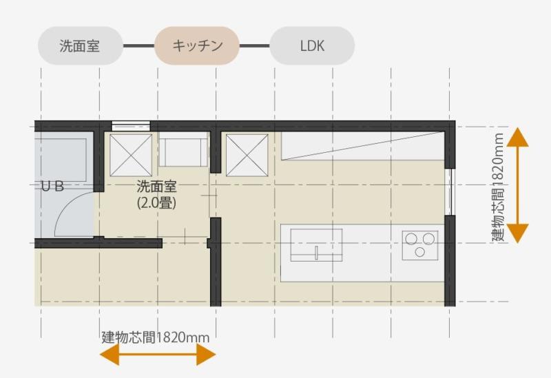 I型対面キッチンと洗面室レイアウト