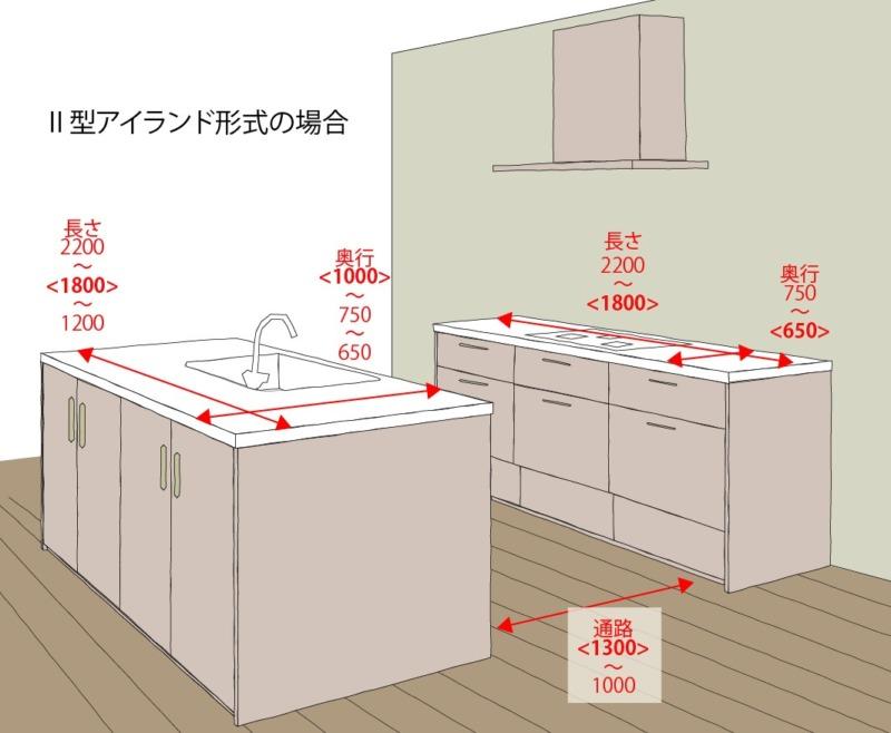2型キッチンサイズ