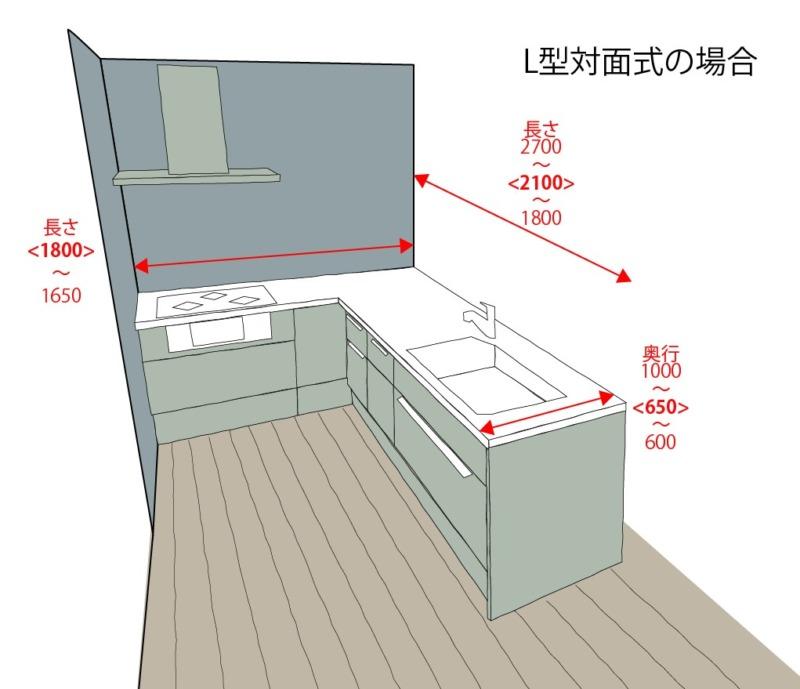 L型キッチンサイズ