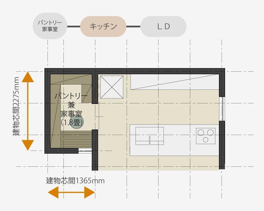 I型対面キッチンとパントリーと家事室レイアウト