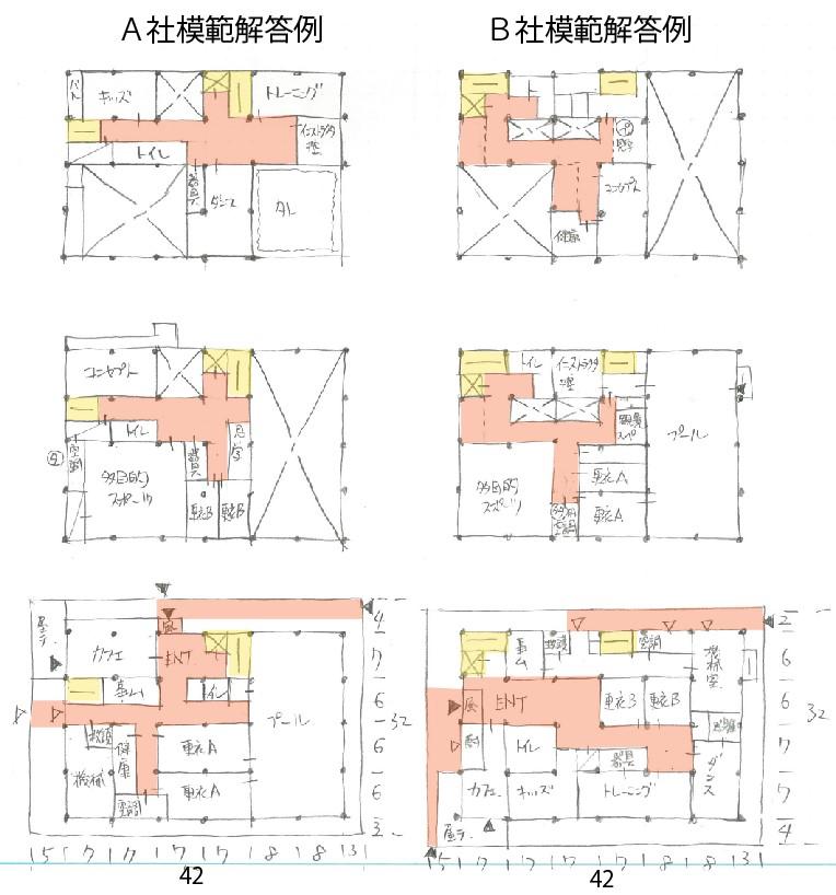 平成30年一級建築士製図試験模範解答例動線計画