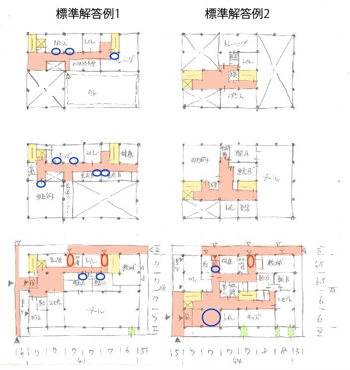 30年一級建築士製図試験標準解答例動線計画