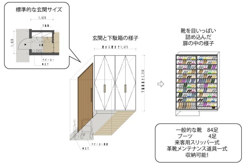 玄関の下足箱収納量
