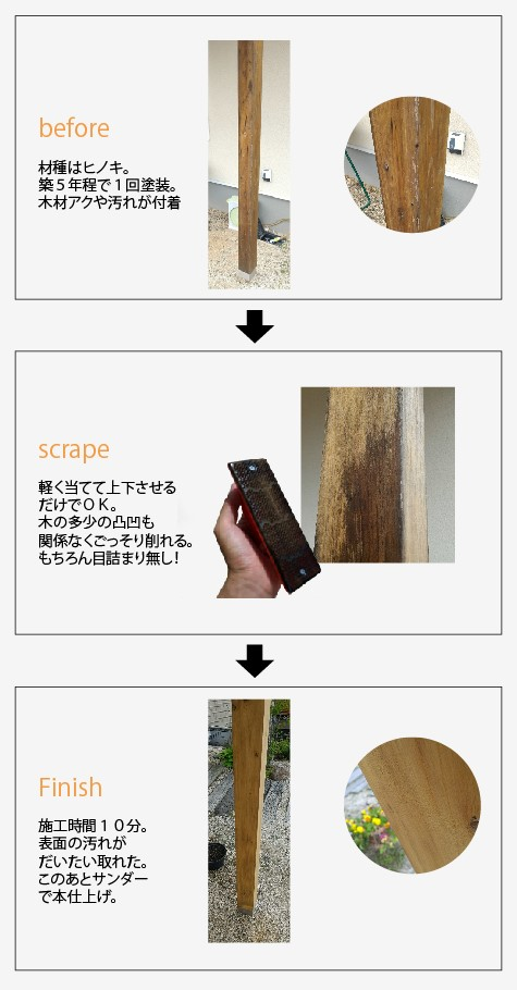 NTドレッサー大荒目L-730P使用方法