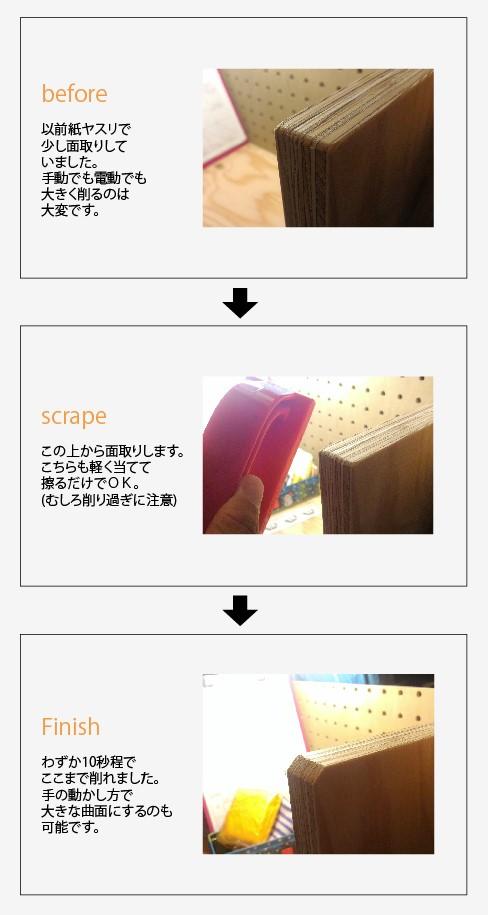NTドレッサー大荒目L-730P面取り方法