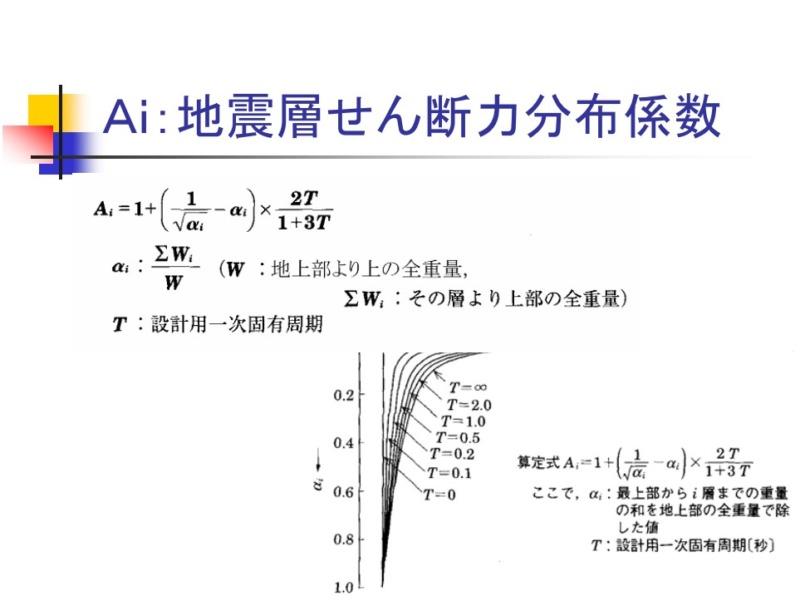 地震層せん断力分布係数Ai