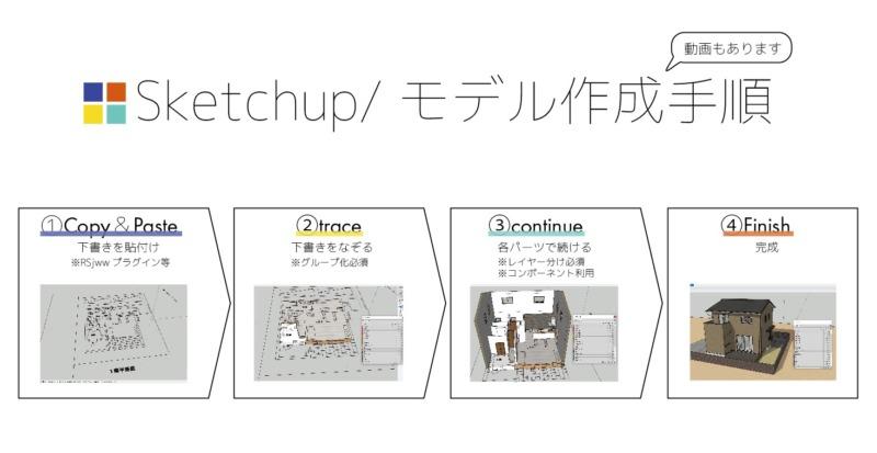 スケッチアップsketchup建築モデル作成手順