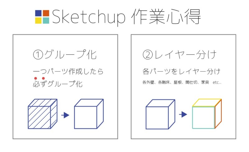 sketchup作成手順ルール