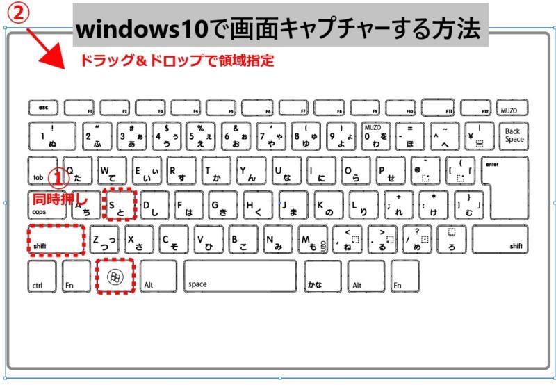 windows10で 画面キャプチャーの方法