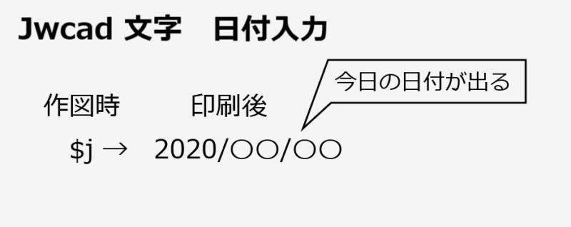 Jwcad便利技日付入力