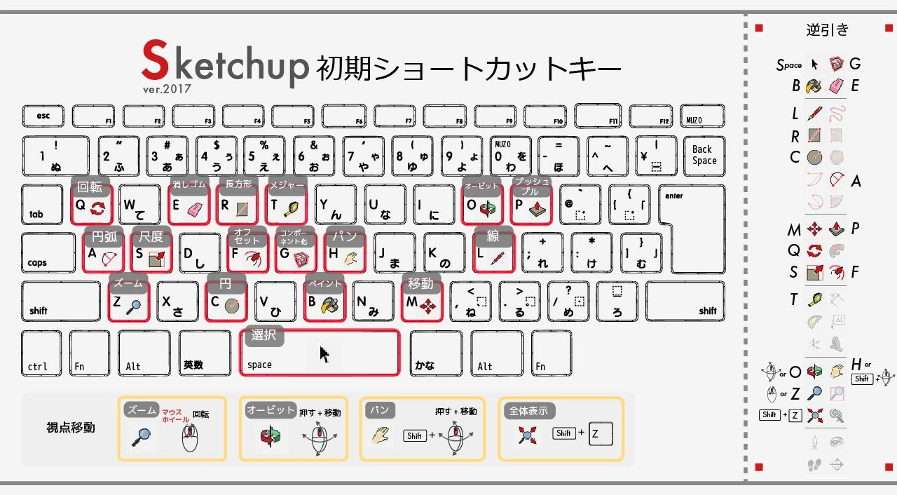 ショートカット キー 一覧 仕事で使えるショートカットキー63選!パソコンの便|Udemy