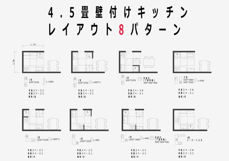 4.5畳キッチン壁付けレイアウト8パターン