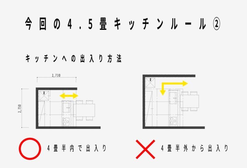 キッチン4.5畳のルール2