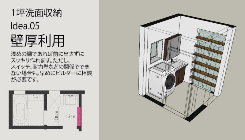 洗面タオル肌着収納方法5壁厚利用