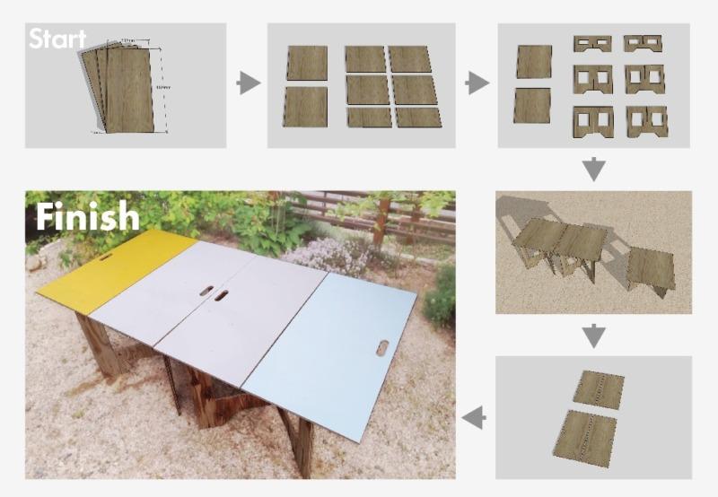 DIY作業テーブルとアウトドアテーブル作り方手順